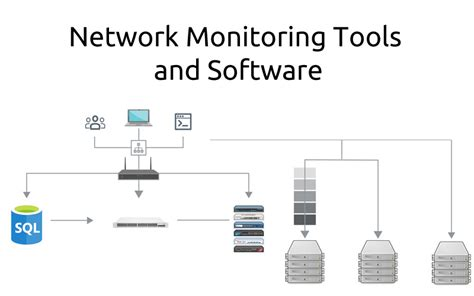 10 Best Network Monitoring Tools & Software of 2020 | FREE