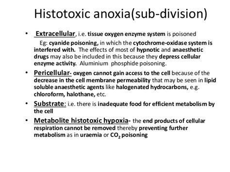 Pathophysiology of asphyxia & drowning