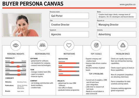 Business Model Templates: 12 Free Templates PDF, Word